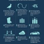 Glyphosate infographic